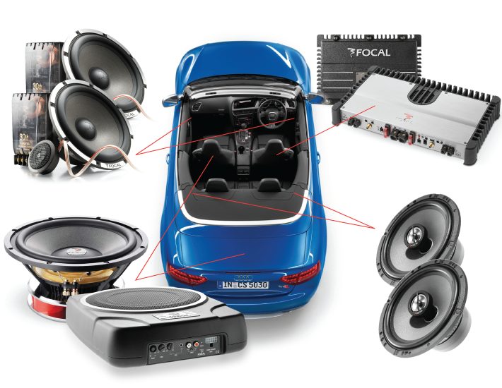 How To Install Car Speakers Best For Sound System Rhcarspeakerhub: Car Audio Systems Installed At Gmaili.net