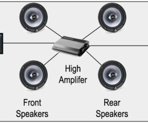 What is the best car audio system
