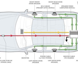 sound-systems-for-cars